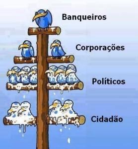 Banqueiros-Coorporações-Políticos-Cidadão